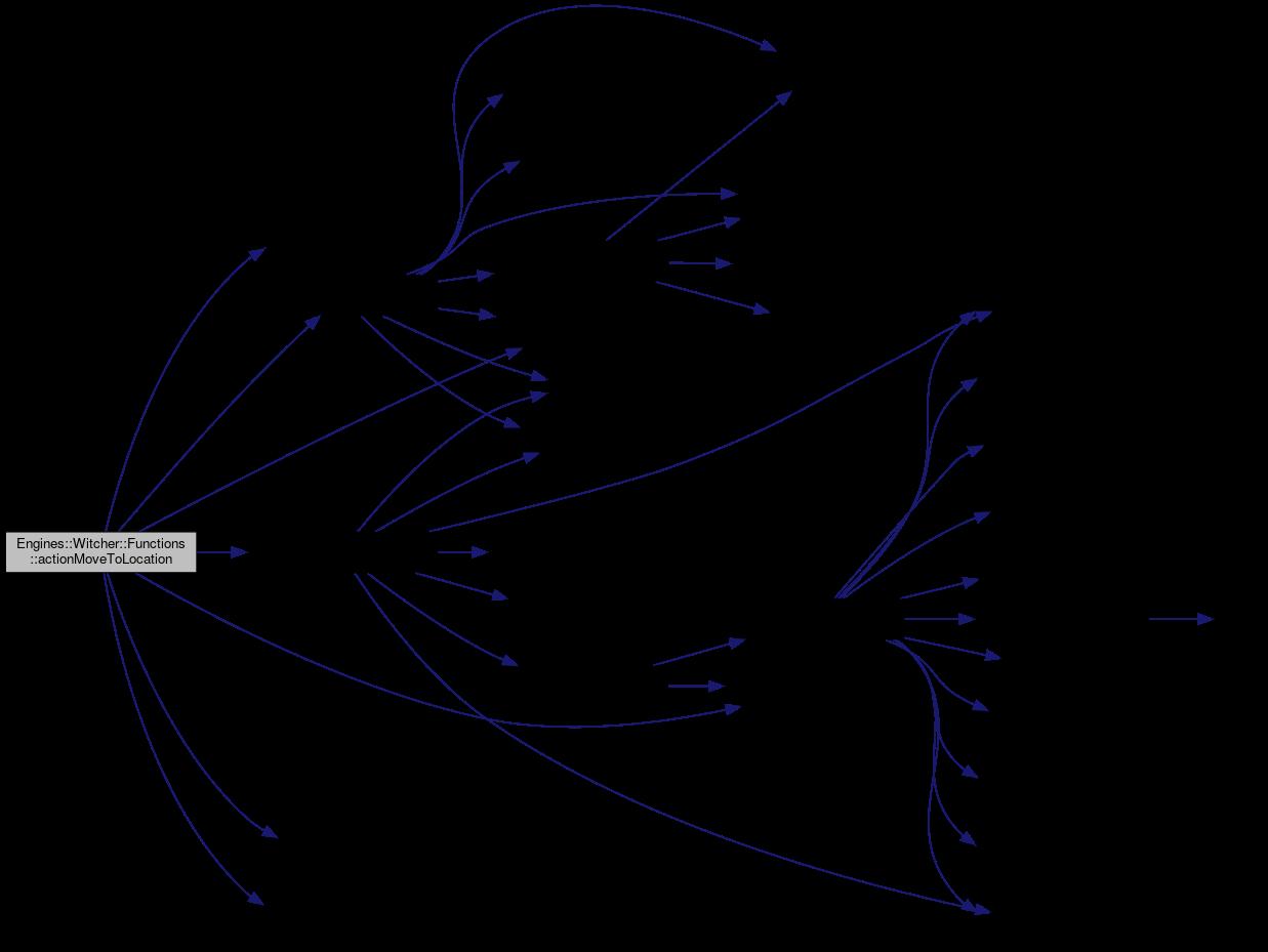 Wiring Diagram Or Schematicgetparams - Somurich com