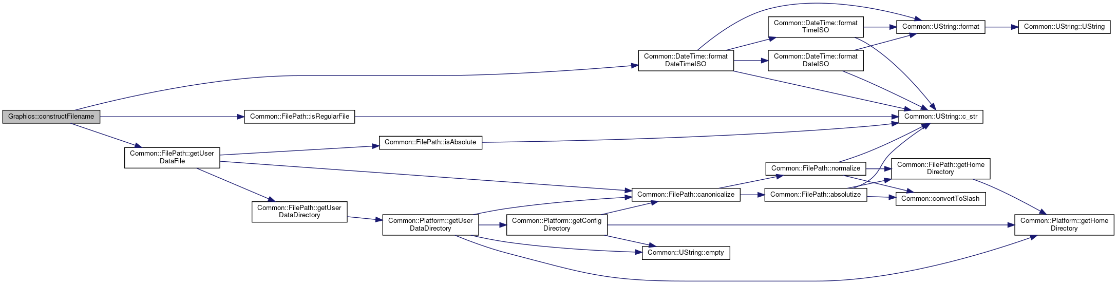 xoreos: Graphics Namespace Reference
